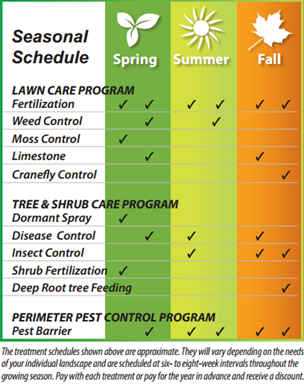 Household pest control schedule